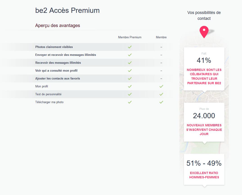 Abonnements Accès Premium Be2