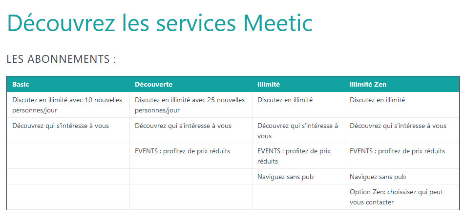 Meetic tarifs
